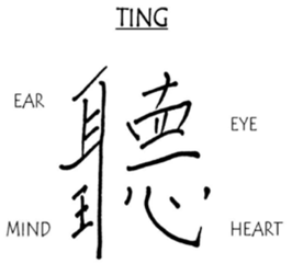 Graphic of Chinese character fo 'listen'