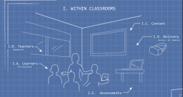 diagram of classroom